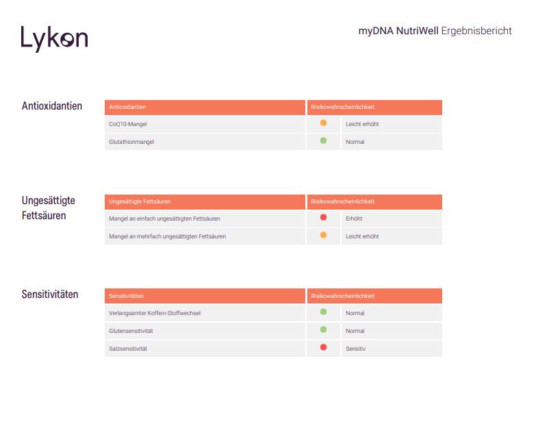 myDNA_NutriWell_Screenshot2